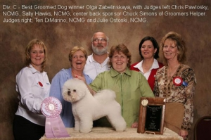 National Grooming Competition
